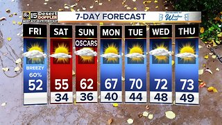 Winter weather continues Friday ahead of chilly weekend