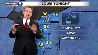 Wednesday evening weather - Video