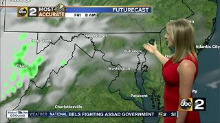 Maryland's Most Accurate Forecast - Brutally Hot - Video