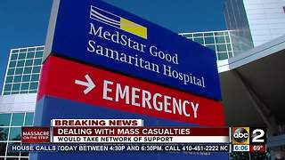 Baltimore area hospitals prepared to take on hundreds in event of mass shooting - Video