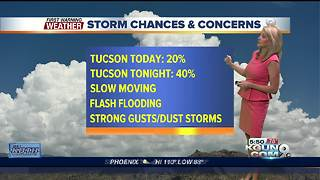 April's First Warning Weather August 2, 2018 - Video