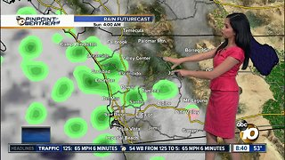 10News Pinpoint Weather for Sat. Mar. 9, 2019 - Video