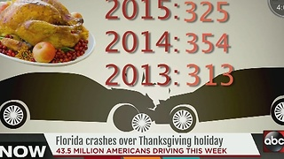 Florida crashes over Thanksgiving holiday - Video