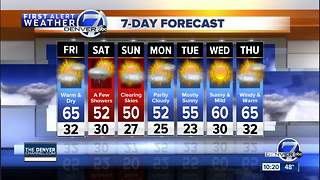 Warm and dry in Denver and across Colorado - Video
