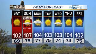 Excessive heat hits the Valley this weekend - Video