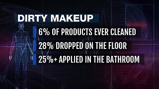 Used makeup products could be contaminated with dangerous bacteria