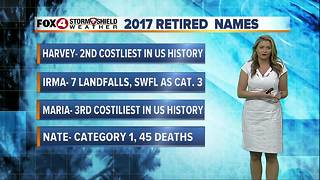 Irma among 2017's retired storm names - Video