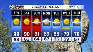 Warm and sunny weather ahead for the Valley