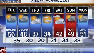 Bree's Evening Forecast: Monday, Dec. 5, 2016 - Video