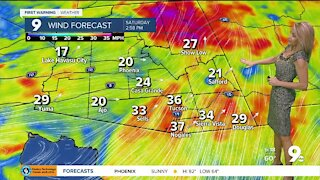 Strong winds and cold temps coming
