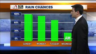 Gerard Jebaily - Evening Weather Update - Video
