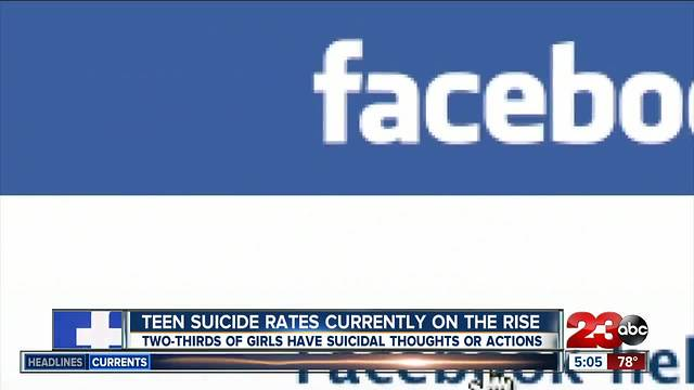 Of girls Rise suicide