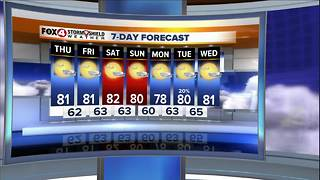 Sunny & Pleasant Weather Continues - Video