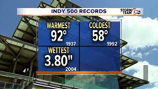 Indy 500 Weather - Video