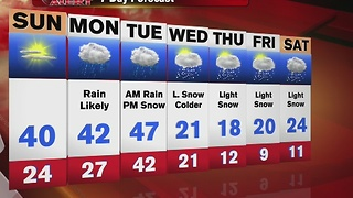 Jim's First Alert Forecast 12-31 - Video