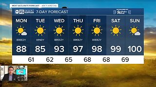 FORECAST: First 90s of the year now in sight!