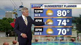Clear and pleasant day for Summerfest, fireworks - Video