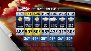 Jim's Forecast 12/1 - Video