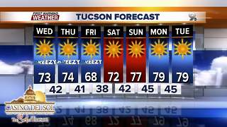Chief Meteorologist Erin Christiansen's KGUN 9 Forecast Tuesday, January 23, 2018 - Video