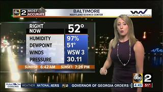 Maryland's Most Accurate Forecast - Sunny & Comfy - Video