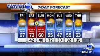 Next cold front hits on Sunday - Video
