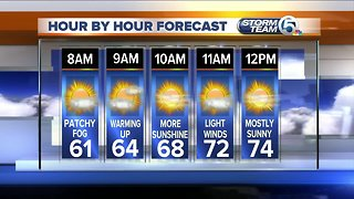 South Florida Tuesday morning forecast (2/5/19)