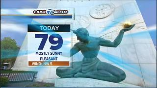 Dry today, storm chances tomorrow - Video