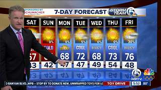 Latest Weather Forecast 5 p.m. Friday - Video