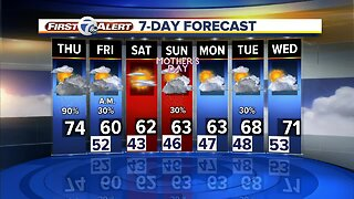 Thursday afternoon weather forecast