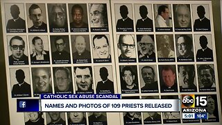 Names and photos of priests accused of sex assault released