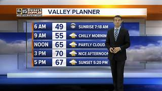 Chilly nights ahead for the Valley with temps topping out in the lower 70s - Video