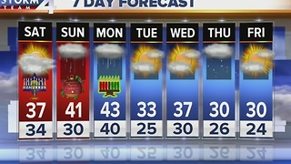 Saturday Morning Facebook Forecast - Video