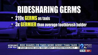Ride shares 219 times more germy than taxis