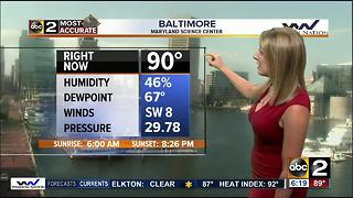 Maryland's Most Accurate Forecast - Less Humid Air Coming - Video