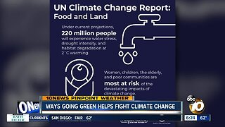 Climate Change: Lower your carbon footprint