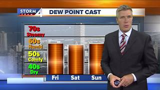 Brian Gotter's Thursday night Storm Team 4cast - Video