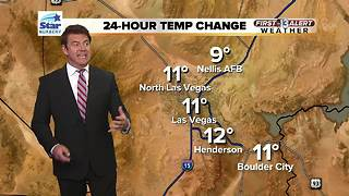 13 First Alert Weather for March 28 - Video