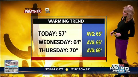 April's First Warning Weather January 22, 2019