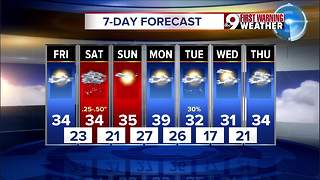 Your Friday afternoon forecast - Video