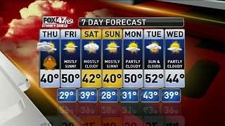 Jim's Forecast 11/23 - Video