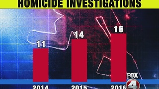 FMPD homicide rates show increase in unsolved murders - Video