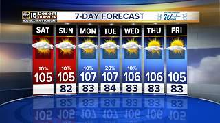 Temps well above triple digits for Labor Day weekend - Video