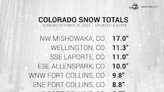 Early Sunday evening snow totals across Colorado