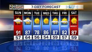 Warm temperatures to return to the Valley Sunday - Video