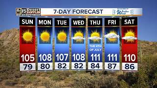 Temperatures cooling down this weekend - Video