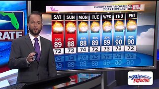 Florida's Most Accurate Forecast with Jason on Friday, May 3, 2019