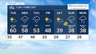 Tuesday is sunny with a high of 60 - a first this year