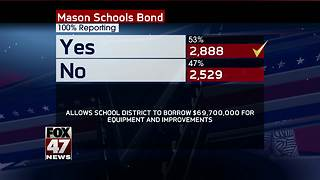 Mason votes yes for school bond - Video