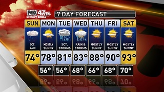 Claire's Forecast 6-23 - Video