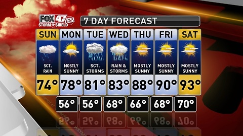 Claire's Forecast 6-23